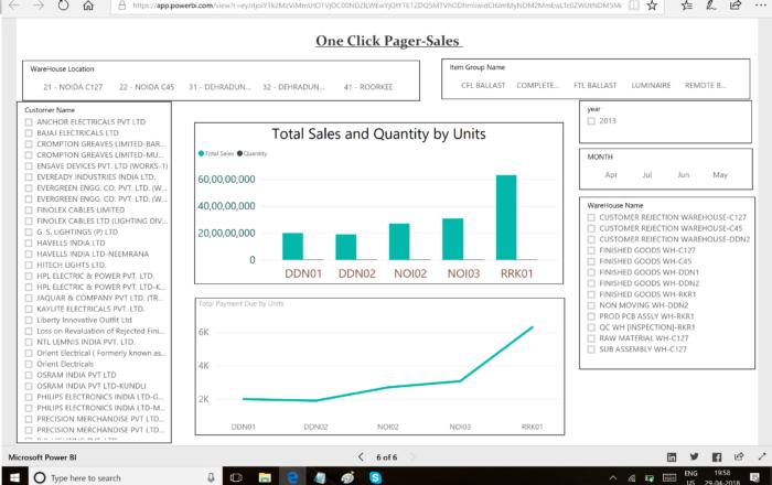 Sales-Analysis